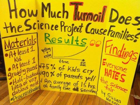 Science Project Protest